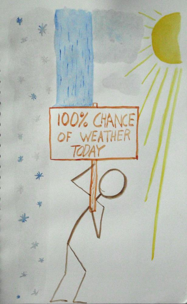 "Watercolor painting of a stick figure carrying sign that says ""100% chance of weather today"" and experiencing snow, rain, clouds, and sun."